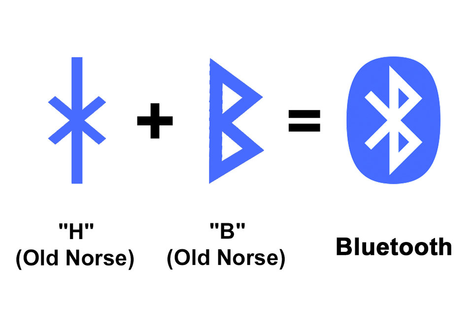 Bluetooth logo 23 logos or symbols that have hidden meanings within them