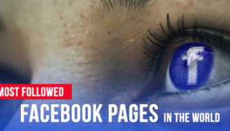 Most followed Facebook pages in the World